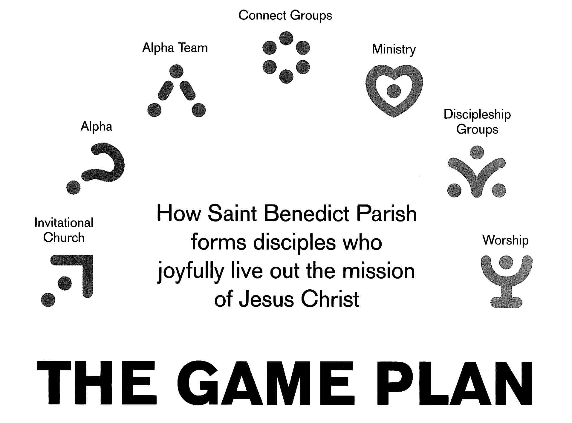 The Game Plan B & W